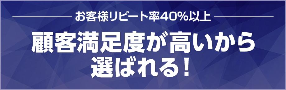お客様リピート率40%!顧客満足度が高いから選ばれる