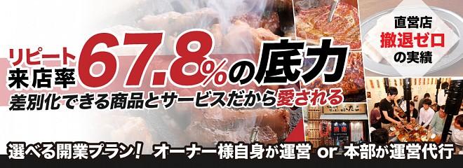 大阪焼肉ホルモン ふたごのビジネスイメージ