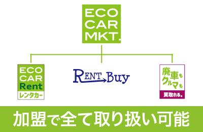 エコカーマーケット - エコカーマーケットに加盟するだけで様々なカービジネスに参入できる