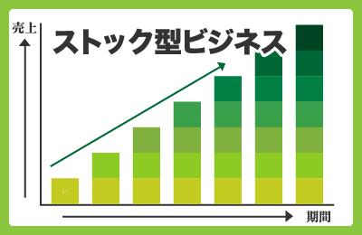 A-label - ロイヤリティ0円!さらに、永続的な収入で安定収入を