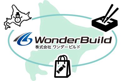 PerfectSweets.jp - 1店舗に他業態ブランド出店し売上を最大化!