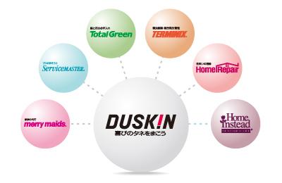 ダスキン - ダスキンブランドがバックアップ!他サービスとの連携も強み!